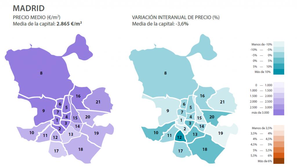 Precios de la vivienda en Madrid capital